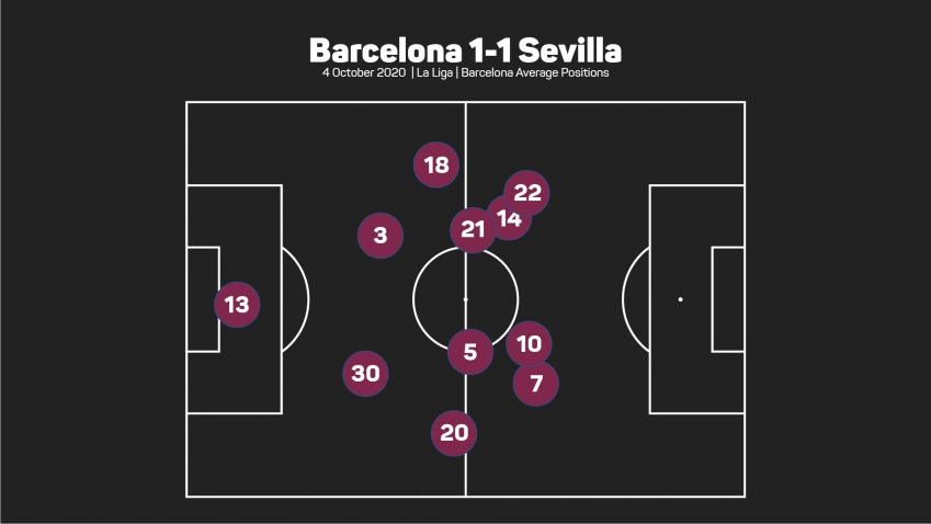 El Clasico: Barcelona treading new ground with Koeman's 4-2-3-1